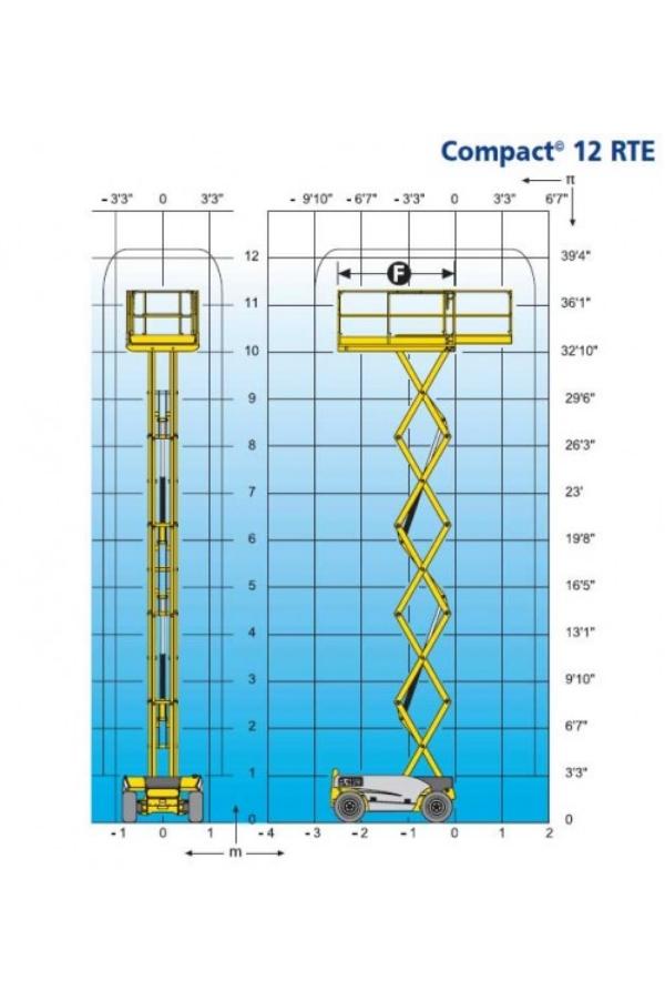 Обозначение рабочих зон подъемника в полностью разложенном состоянии.