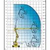 Принцип работы электрического коленчатого подъемника HA 15 IP Haulotte