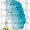 Принцип работы дизельного коленчатого подъемника HA 260 PX Haulotte
