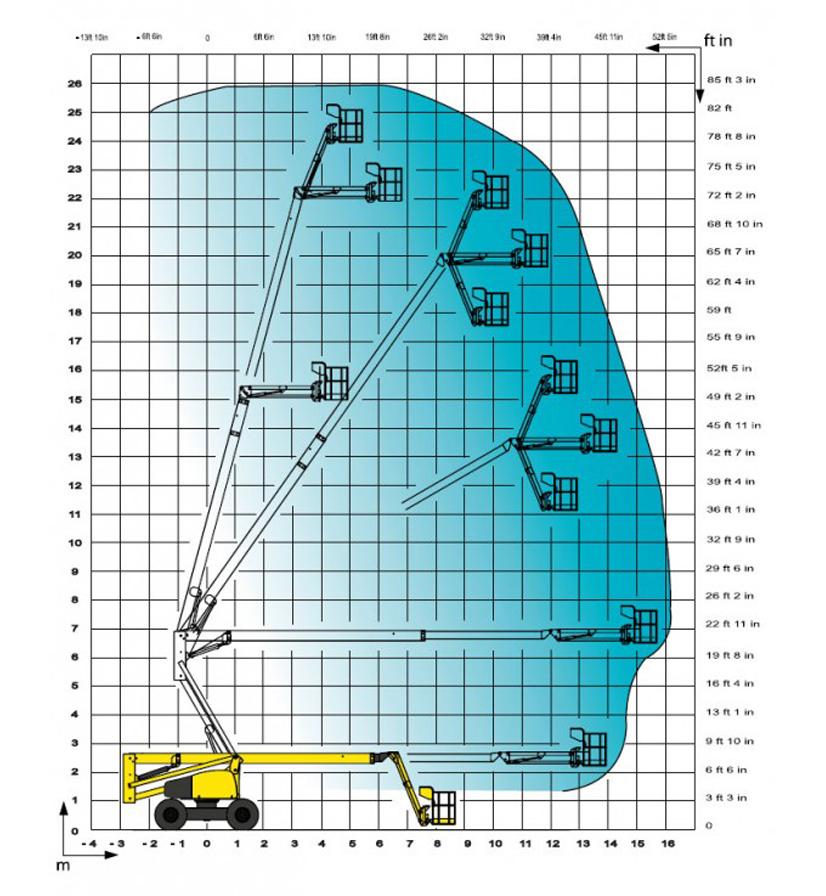 рабочая зона подъемника HA260px